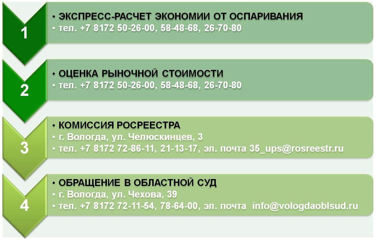 комиссия по уменьшению кадастровой стоимости